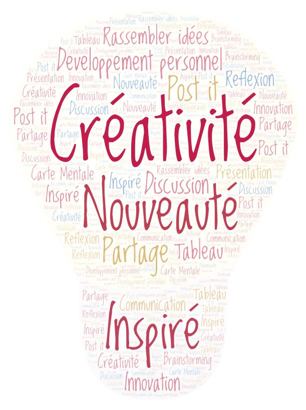 Créativité Inspiration Echanges